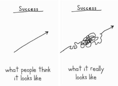 [Image: What-success-looks-like.jpg]